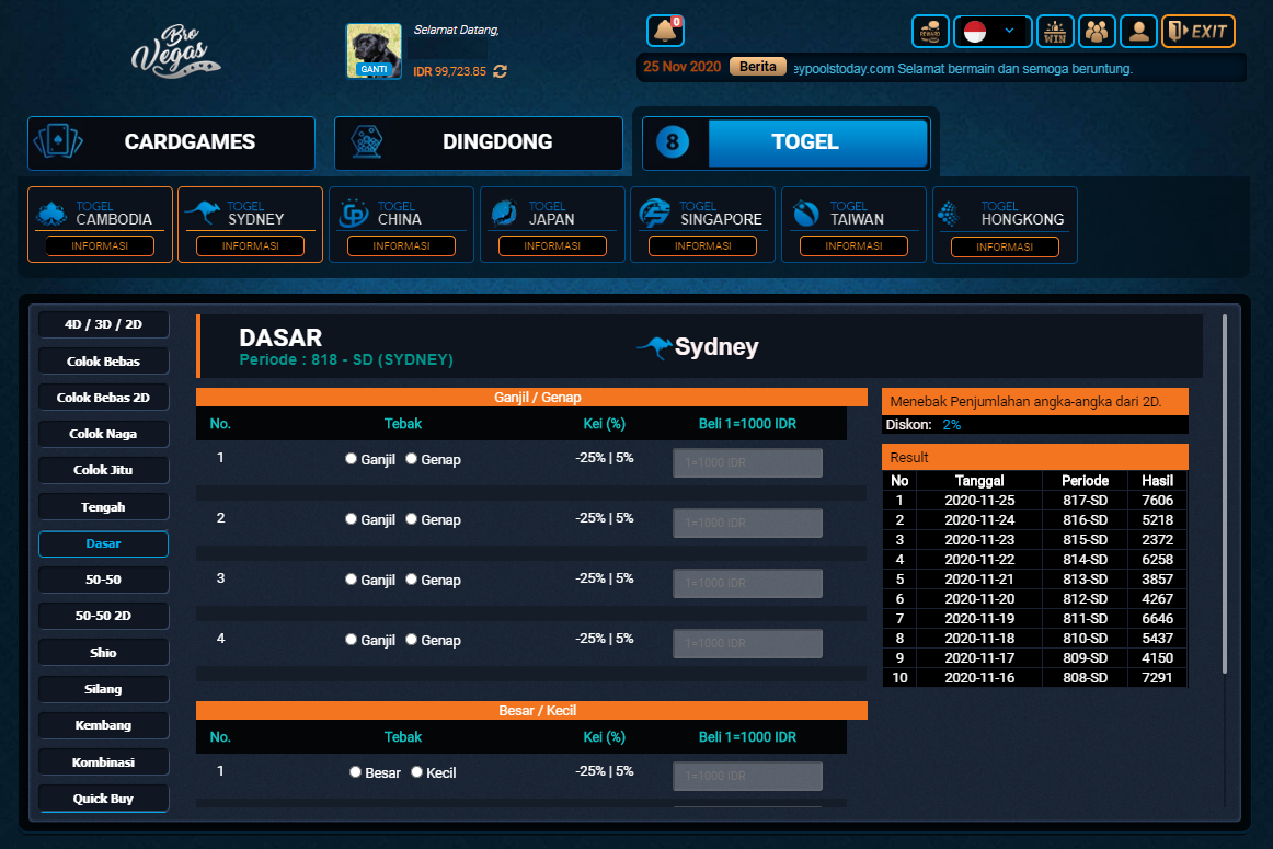 Panel Betting Togel Dasar
